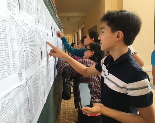 Thông báo ngưỡng điểm nhận hồ sơ xét tuyển đai học hệ chính quy theo kết quả thi tốt nghiệp THPT năm 2020 tại Phân hiệu Trường Đại học Nội vụ Hà Nội tại TP.HCM